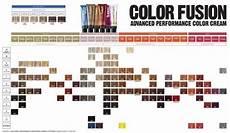 Redken Permanent Hair Color Chart Pin On Hair Hair Hair