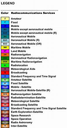 Frequency Allocation Chart 2018 Radio Frequency Spectrum Allocation Table Chart National