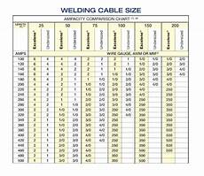 Welding Cable Chart 50 Ft Excelene 2 Awg Gauge Welding Battery Cable 25 Red