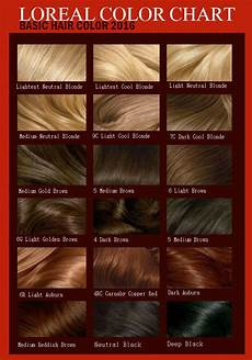 Loreal Hair Color Color Chart Loreal Hair Color Chart 2016