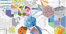 Chart Js Online Link The Best Free Data Visualization Tools For Developers