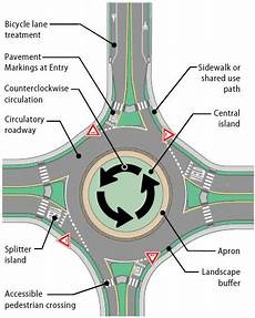 Cost Of Roundabout Vs Traffic Light Roundabouts Rochester Mn
