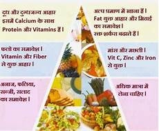 Thyroid Diet Chart In Marathi Pin On Health In Marathi