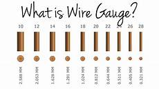 Wire Range Chart What Is Wire Gauge Youtube