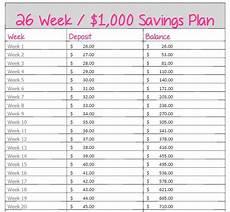 26 Week Savings Plan Chart 26 Week No Brainer 1 000 Savings Plan Start With 26