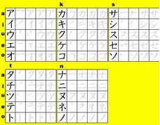 Hiragana Practice Chart Printable Kh1