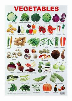 Vegetable Picture Chart Buy Dreamland Vegetables Chart Online In India Kheliya Toys