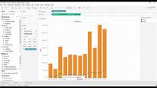 Dual Axis Chart In Tableau Tableau Tutorial 61 How To Create Dual Axis Chart In