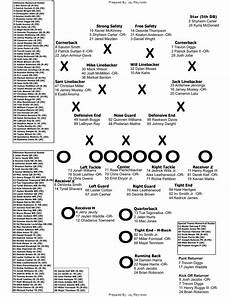 Football Printable Depth Charts Updated 2018 Alabama Football Depth Chart Position Guide