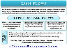 What Is Cash Flow In Business Types Of Cash Flow Operating Investing Financing