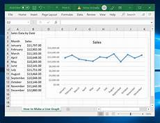 Making Line Graph In Excel How To Make A Line Graph In Excel Itechguides Com