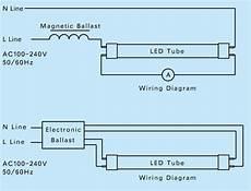 How To Rewire A Fluorescent Light Compatible Ballast Led Tube Fluorescent Light Fixture