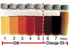 Gasoline Color Chart The Color Of Your Engine Oil Says A Lot So Pay Attention