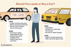 Buy V Lease Car Pros And Cons Of Leasing Vs Buying A Car