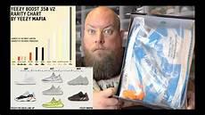 Yeezy V2 Rarity Chart Yeezy 350 V2 Butter Rarity Chart Update Yeezy Release