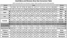 Size Chart Us Eu What Is The Equivalent Us Size 7 In European Shoe Sizes
