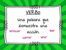 Spanish Parts Of Speech Chart Spanish Parts Of Speech Anchor Charts