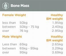 Bone Mass Chart Kg Bone Mass Tanita