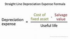 Straight Line Method Of Depreciation Depreciation Expense Double Entry Bookkeeping