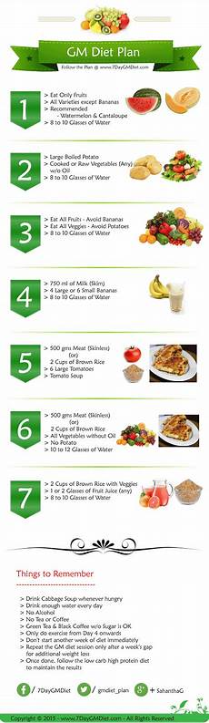 Diet Chart For Non Vegetarian General Motors Diet Plan For 7 Days The Whoot
