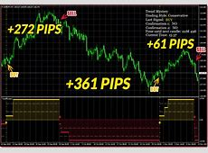 Trend Mystery   How to get money, Trading charts, Ways to