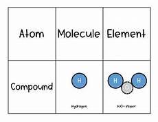 Molecule Vs Atom Atom Molecule Element Compound Sort Bundle By Fifth