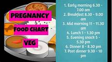Diet Chart For Mother After Delivery In India Pregnancy Food Chart India Indian Pregnancy Diet Chart