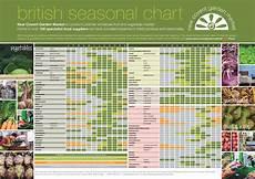 Vegetable Season Chart Uk Seasonality Calendar Sheringhams Com
