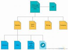 Website Planning Template Sitemap Templates To Help You Plan Your Website Creately