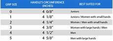 Tennis Racket Grip Size Chart How To Choose A Tennis Racquet Tennis Plaza Blog