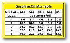 100 To 1 Fuel Mix Chart Gallons Mix Ratios Chart 2 Cycle Oil Fuel Mix Ratio Sticker Decal
