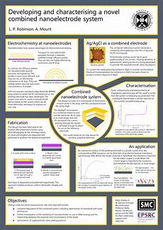 Academic Presentation Template Firbushposter2 Png 2980 215 4213 Scientific Poster Design