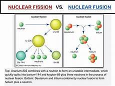 Fusion Fission Fission Vs Fusion Physics And Mathematics Physics