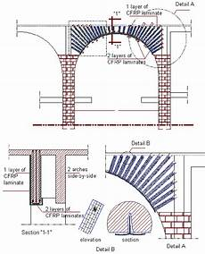 Abutment Definition Details Of Strengthening Scheme Of The Concrete Arch