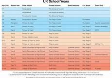 School Years And Ages Chart Uk School Years A Simple Guide Rooster Marketing