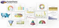Jquery Chart Tools Jquery Archives Designinstance