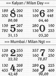 Matka Satta Number Chart Desawar Satta Matka Amp Kalyan Matka