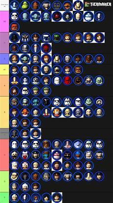 Lego Wars Malvorlagen List My Lego Wars The Complete Saga Tier List Legostarwars