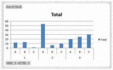 Grouped Data Bar Chart Creating A Quot Grouped Quot Bar Chart From A Table In Excel