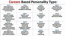 Career Test Free Mbti Page 7 The Vigilant Citizen Forums