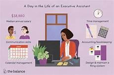 Clinic Assistant Duties Executive Assistant Job Description Salary Skills Amp More