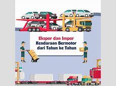 Tren Ekspor dan Impor Kendaraan Bermotor dari Tahun ke