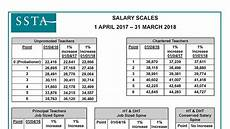 Pay Chart Of Educators 2017 18 New Salary Scales Scottish Secondary Teachers Association