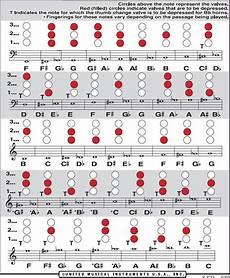 French Horn Chart French Horn Finger Chart Finger Charts Pinterest