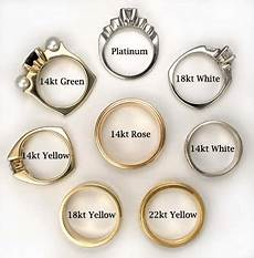 Silver Karat Chart What Do The Different Karats Mean The Gold And Silver
