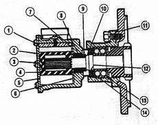 Marine Detroit Diesel Pumps