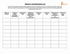 Job Application Log How To Keep A Good Record Of Your Job Search Activities