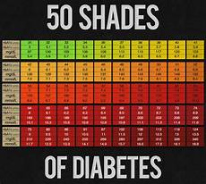 Blood Sugar Test Results Chart 25 Printable Blood Sugar Charts Normal High Low ᐅ