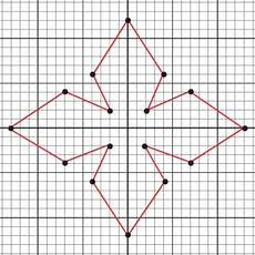 Graph Paper Star Coordinate Plane Graphing Pictures Ninja Star 4