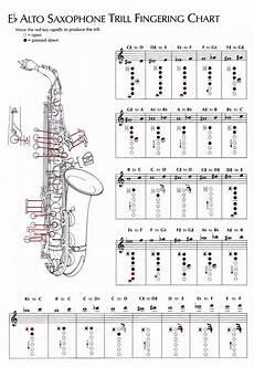 Beginner Alto Saxophone Finger Chart 23 Best Alto Saxophone Sheet Music Free Images On